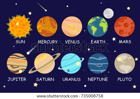 Set of cartoon planets of the solar system. Planets of the solar system solar system with names. Vector illustration in a flat style Isolated on a background for labels, logo, wallpapers, mobile.