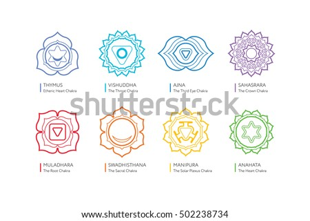 Set of chakras of human body  - editable vector set