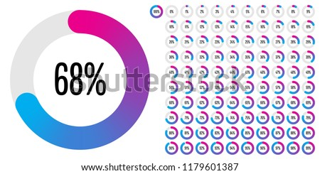 Set of circle percentage diagrams from 0 to 100 ready-to-use for web design, user interface (UI) or infographic - indicator with gradient from magenta (hot pink) to cyan (blue)