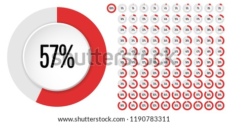 Set of circle percentage diagrams from 0 to 100 ready-to-use for web design, user interface (UI) or infographic - indicator with red