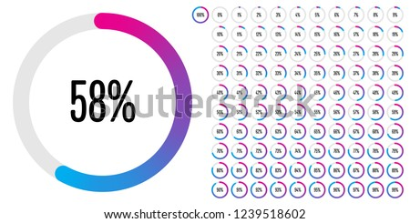 Set of circle percentage diagrams (meters) from 0 to 100 ready-to-use for web design, user interface (UI) or infographic - indicator with gradient from magenta (hot pink) to cyan (blue)