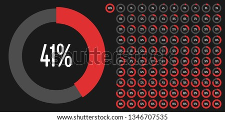 Set of circle percentage diagrams (meters) from 0 to 100 ready-to-use for web design, user interface (UI) or infographic - indicator with red
