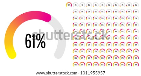 Set of circular sector arc percentage diagrams from 0 to 100 ready-to-use for web design, user interface (UI) or infographic - indicator with gradient from yellow to magenta (hot pink) Foto stock ©