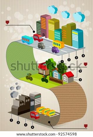 Set of city social infographics, City of info graphics Graphics