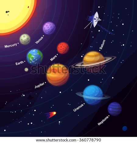 Stock Photo Set of colorful planets and cosmic elements