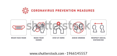 Set of coronavirus pandemic rules for health protocol or disease prevention guide. Flat line icon illustration on isolated background. Covid-19 instruction: wear face mask, wash hands, and more. Foto stock ©