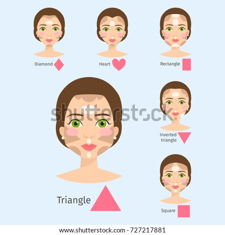 vector nose types download free vector art stock graphics images