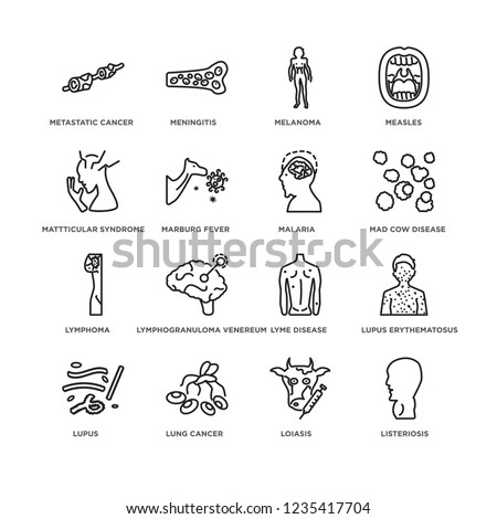 Set Of 16 Diseases line icons such as Listeriosis, Loiasis, Metastatic cancer, Lupus, Lupus erythematosus, Lyme disease, Melanoma, editable stroke icon pack, pixel perfect