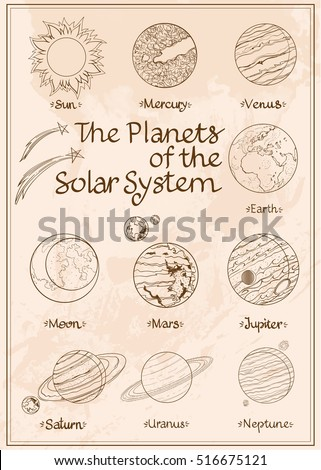 set of drawings solar system