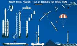 Set of elements for space subject. modern space program. rocket, launch vehicle, satellite, launch pad, payload. Flight stages in space. Space station. Landing of a rocket on the platform in the ocean