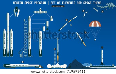 set of elements for space