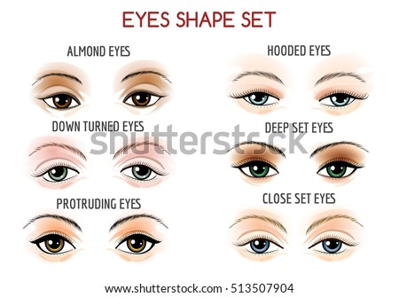 set of eyes shape different