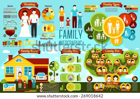 Set of family infographics - wedding, family types, family house, genealogical tree, pets. Vector