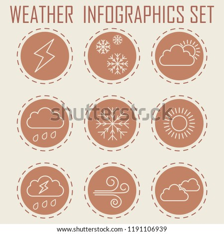 Set of flat icons showing weather phenomena. Round Icons with dotted outlines. 9 elements. Pleasant orange background. Cloud, rain, sun, lightning, snow.