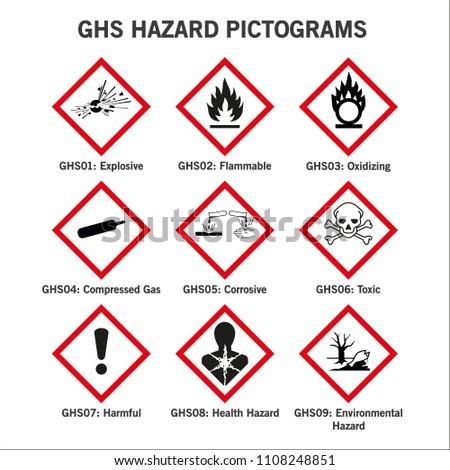 set of globally harmonized system hazard pictograms on white background