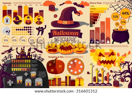 Set of Halloween Infographic elements with icons, different charts, rates etc. Halloween Costumes, Parties, Pumpkins & Pies, Trick-or-Treat, Scary USA. Vector