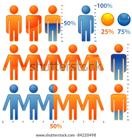 Set of icons peoples with percents the population, element for design, vector illustration