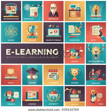 Set of modern vector education, e-learning flat design icons in squares: Online teaching, professor, work place, knowledge, science, tutorials, tests, university, research, lessons, webinar