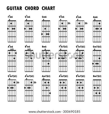 Guitar guitar chords tabs : Guitar : guitar chords basic Guitar Chords Basic also Guitar ...