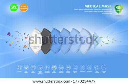 set of N95 or KN95 surgical mask or fluid resistant medical face mask material or air flow illustration protection medical mask concept. eps 10 vector