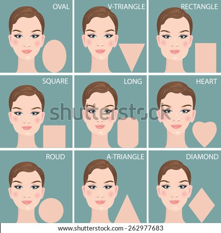 Types Of Forehead Shapes For Women Set Of Nine Different