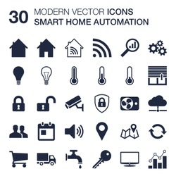 Set of 30 quality icons about smart home automation technology (shapes of home, light bulb, thermostat, security, e-commerce, connected appliances) with flat design