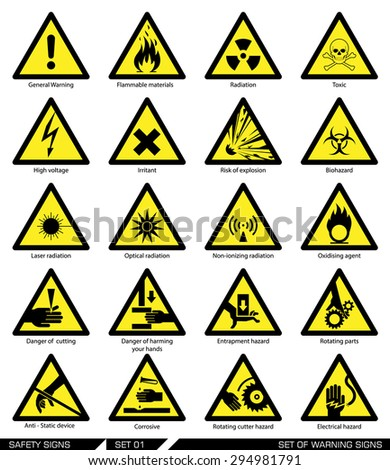 set of safety signs caution