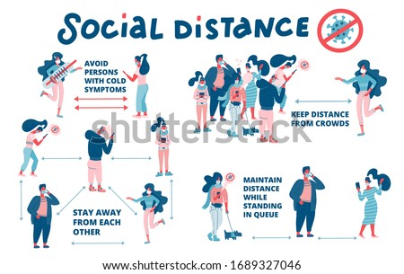 Set of schemes of social distance rules. Social distancing, keep distance in public society people to protect from COVID-19 coronavirus.  Vector flat illustration on white background.