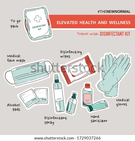 Set of vector illustration of Travel Disinfectant kit. Elevated Health and Wellness. Protect yourself from germs, bacteria and virus. Coronavirus (COVID-19). Sticker set.