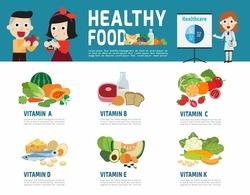 Set of vitamins and minerals foods illustration.