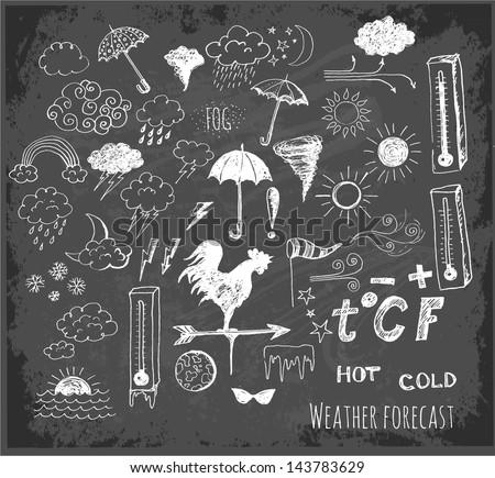 set of weather symbols sketch