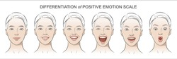 Set of Women's emotions, positive  feelings. Facial happy, smiling, laughing, astonished, surprised, cheerful human expression collection. Girl portrait Avatar. Front view. Vector line realistic