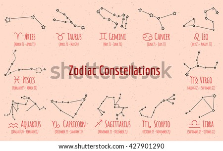 set of zodiac signs and