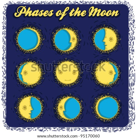 set phases of the moon