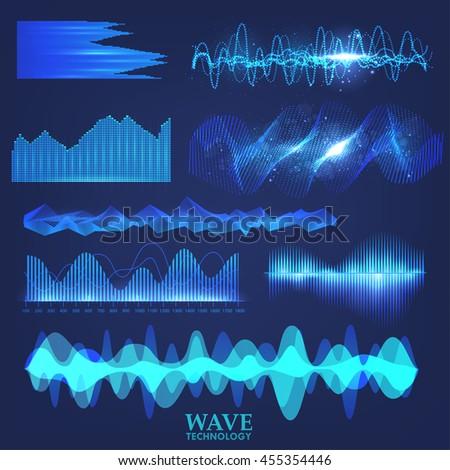set wave technology  digital