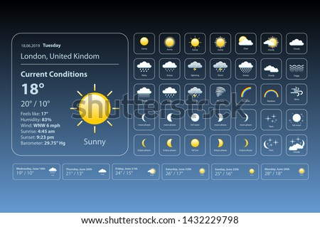 set weather icons. All icons for weather with sample of use. For Print, Web or Mobile App vector eps 10 art