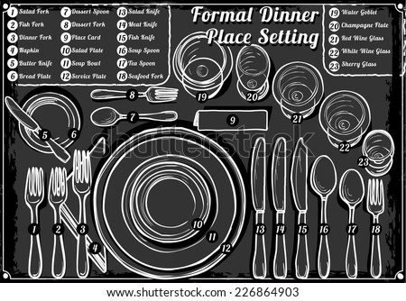 setting place formal placemat  place setting informal place mat  formal  placement plate napkins