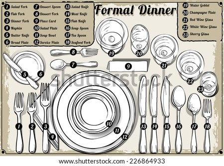 setting place formal placemat  place setting informal place mat  formal  placement plate napkins  etiquette proper table setting