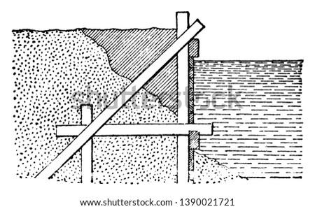 Sheet Piling,  earth embankment behind the piles, interlocking sheets of steel, cofferdams erected ,  vintage line drawing or engraving illustration.