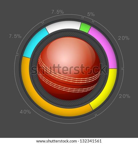 Shiny cricket ball on statics background.