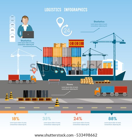 Shipping port vector.  Global delivery concept logistics set of air cargo trucking rail transportation maritime shipping. Sea transportation 24 hours logistic infographics.