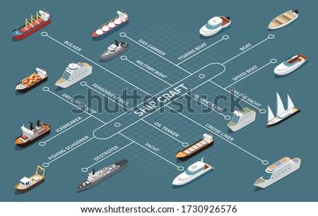 ships fleet isometric