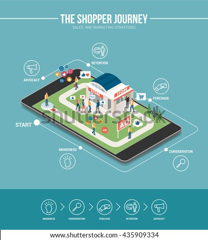 Shopping experience marketing infographic: customer journey and store on a digital touch screen tablet, successful strategies concept