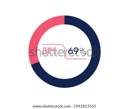 Showing 31 and 69 percents isolated on white background. 69 31 percent pie chart Circle diagram symbol for business, finance, web design, progress Zdjęcia stock ©