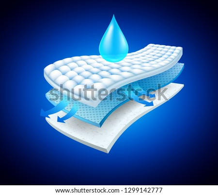 Shows the steps of the 3-layer absorbent layer, water droplets and ventilation Used for advertising sanitary napkins, diapers, mattresses and adults.