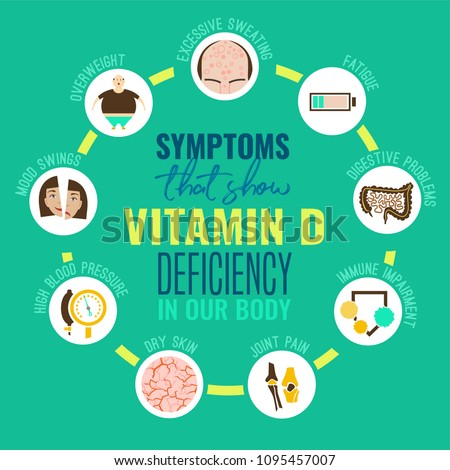 Signs and symptoms of Vitamin D deficiency. Icons set. Isolated vector illustration on a bright green background in a flat style. Beauty, health care and eutrophy concept.