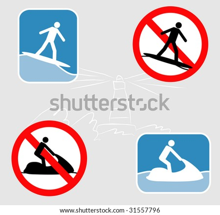 Signs of permission and prohibition of surfing and hydrocycling.