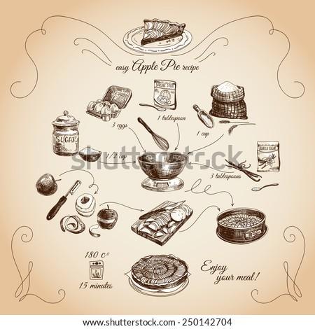 simple apple pie recipe step
