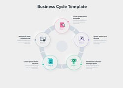 Simple concept for business cycle diagram with five steps and place for your description. Flat infographic design template for website or presentation.