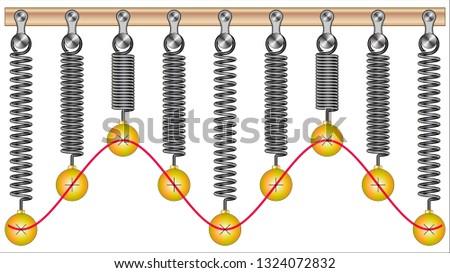 Simple Harmonic Motion - Hooke's Law